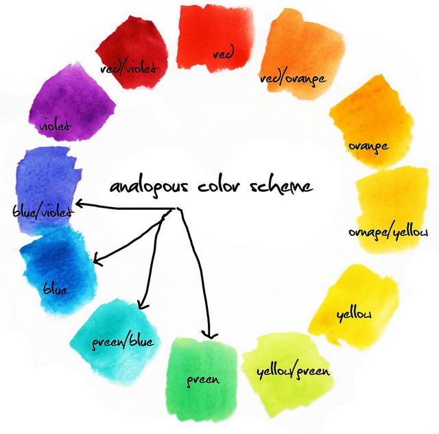 analogous-color-scheme-wheel